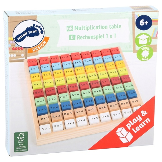 Colourful Multiplication Table